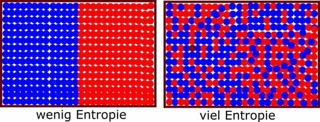 entropie - Bob und Alice - Quantenphysik für hippies