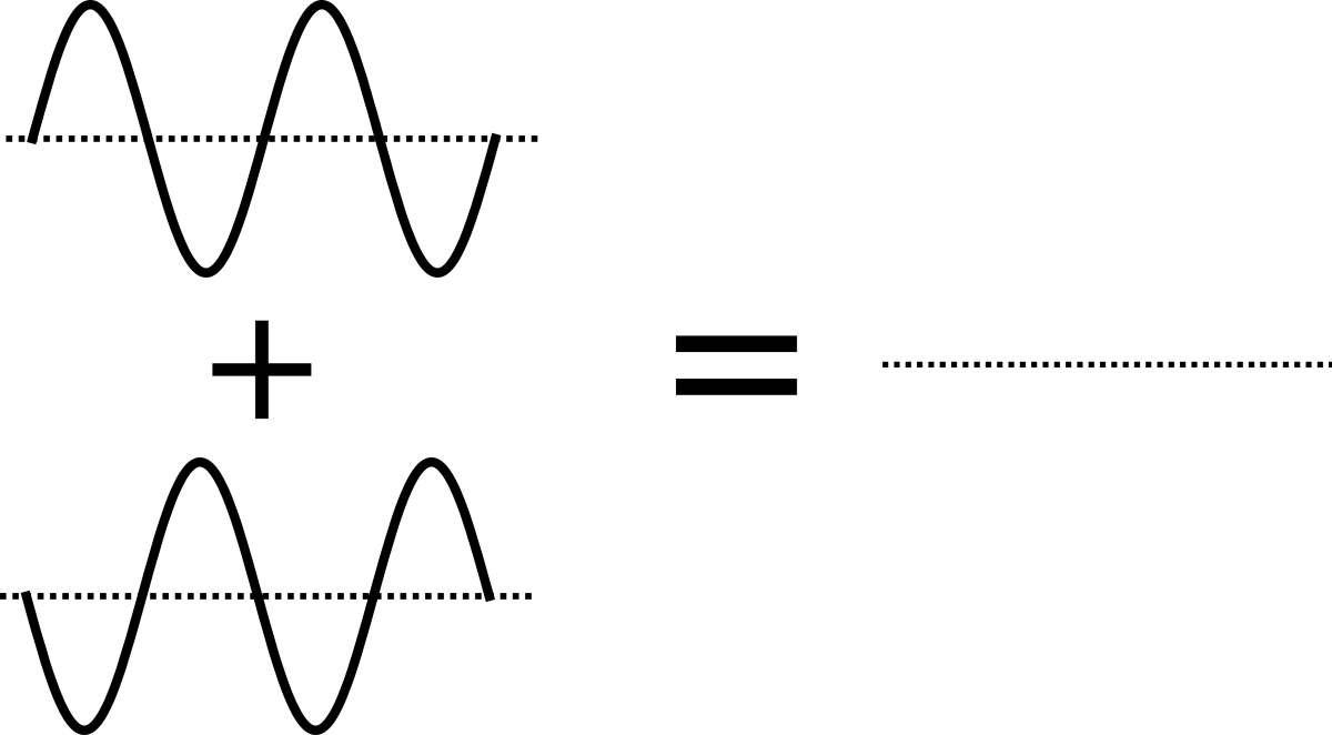 Wellenberge und Wellentäler - Quantenphysik für Hippies - Lukas Neuemeier